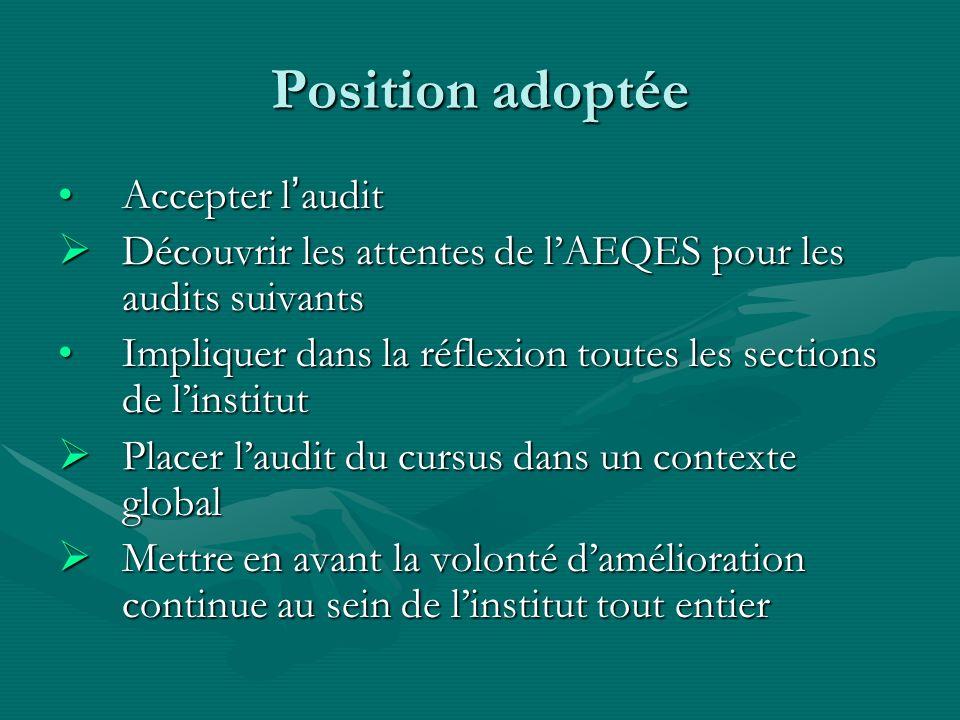 Position adoptée Accepter l'audit