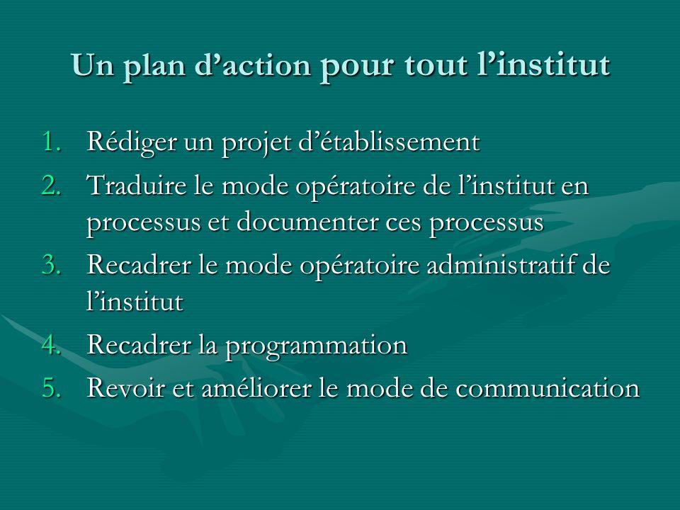 Un plan d'action pour tout l'institut