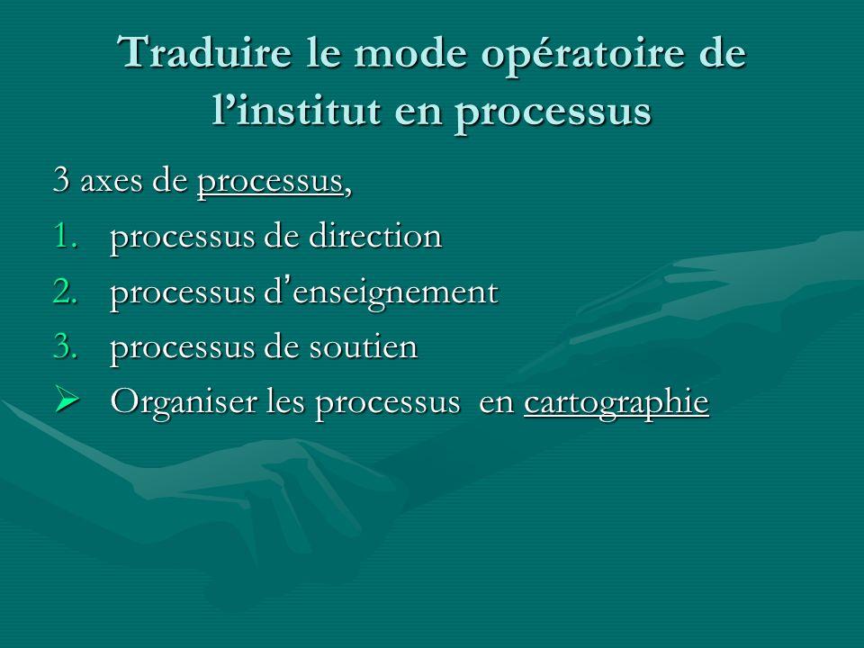 Traduire le mode opératoire de l'institut en processus