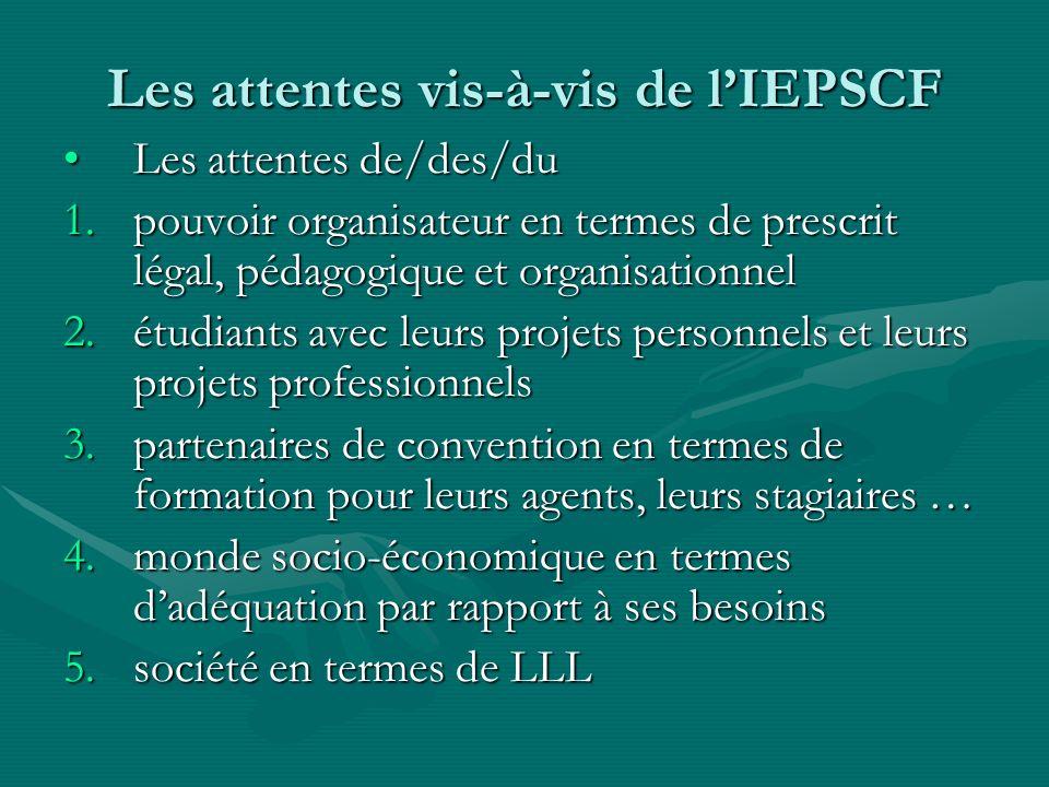 Les attentes vis-à-vis de l'IEPSCF