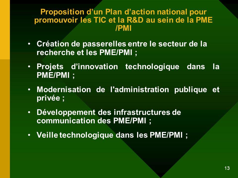 Proposition d'un Plan d'action national pour promouvoir les TIC et la R&D au sein de la PME /PMI