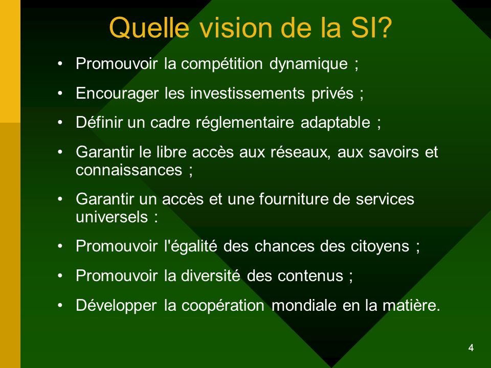 Quelle vision de la SI Promouvoir la compétition dynamique ;