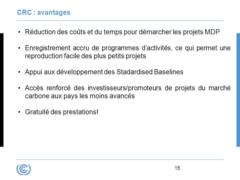 Réduction des coûts et du temps pour démarcher les projets MDP
