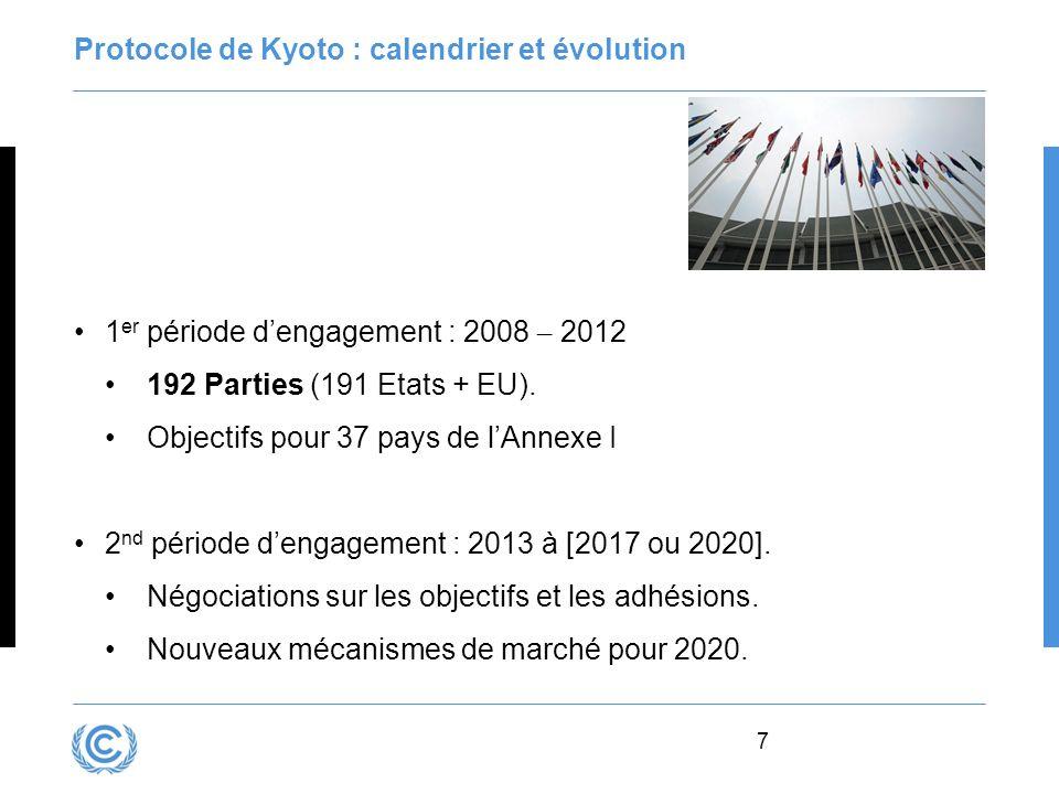 Protocole de Kyoto : calendrier et évolution
