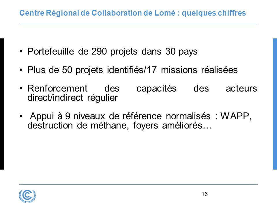 Centre Régional de Collaboration de Lomé : quelques chiffres