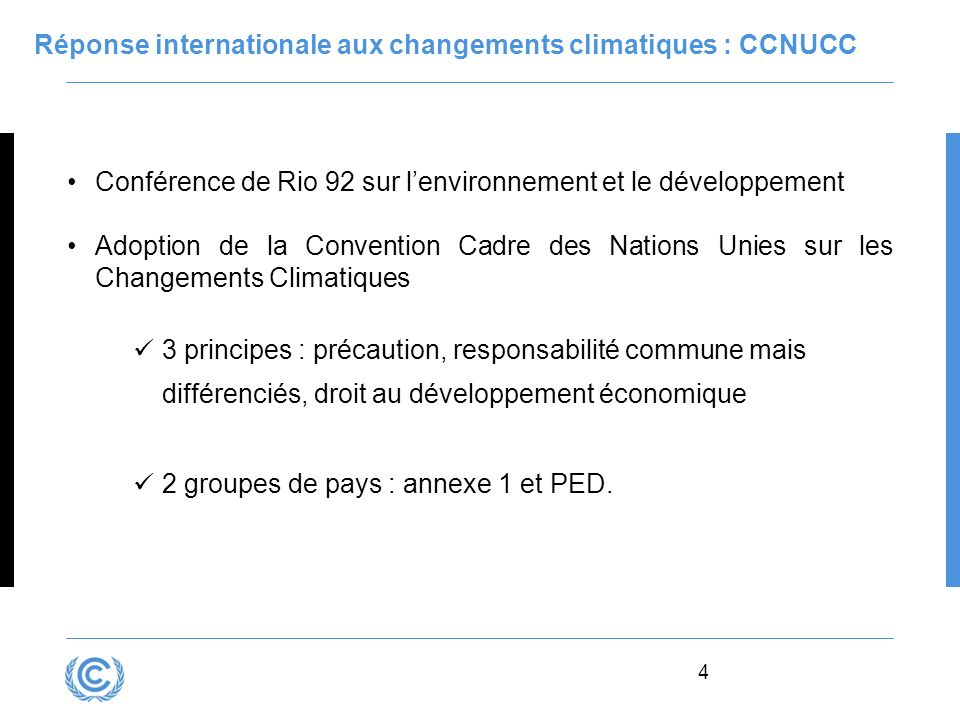 Réponse internationale aux changements climatiques : CCNUCC