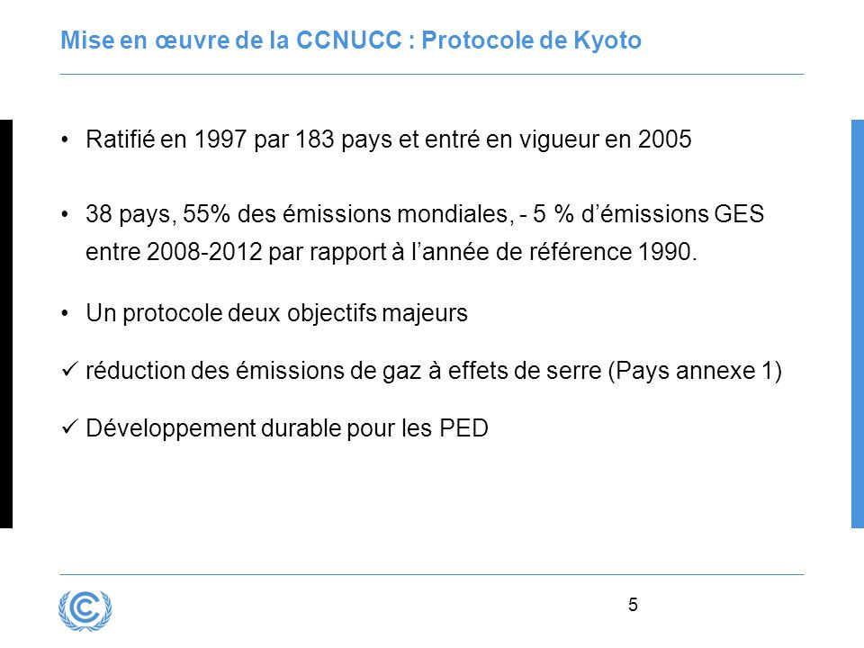 Mise en œuvre de la CCNUCC : Protocole de Kyoto