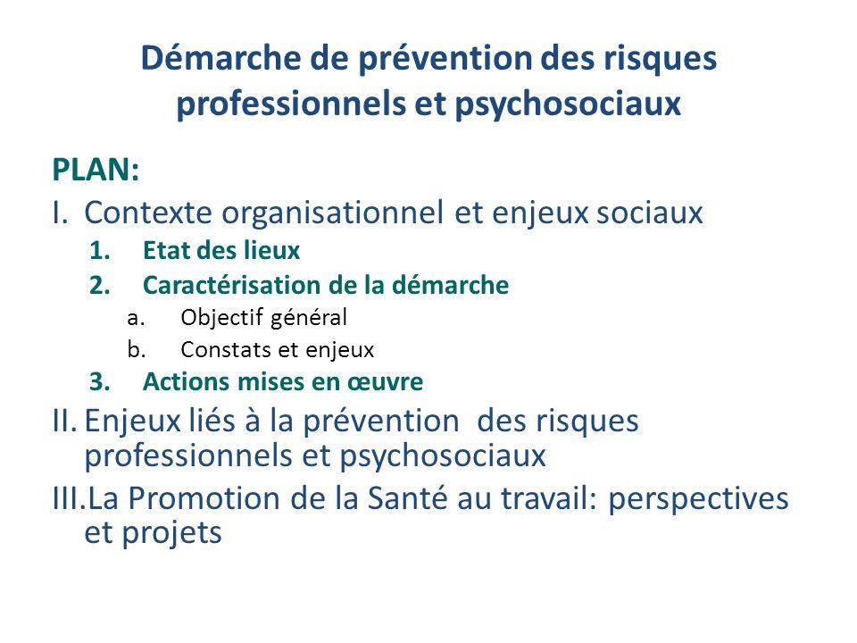 Démarche de prévention des risques professionnels et psychosociaux