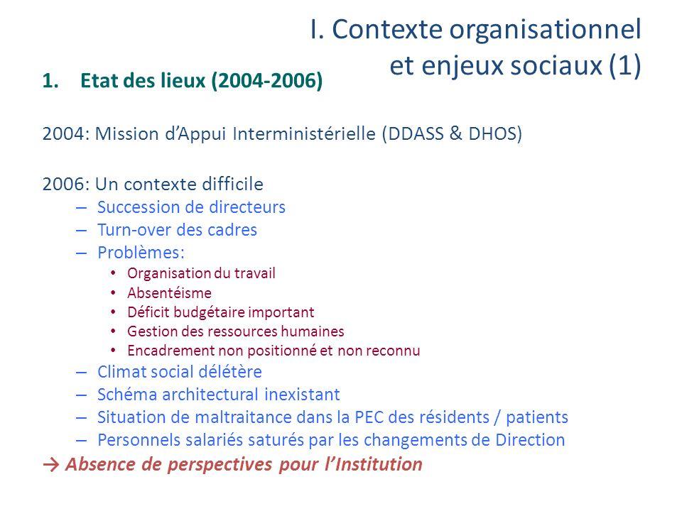 I. Contexte organisationnel et enjeux sociaux (1)