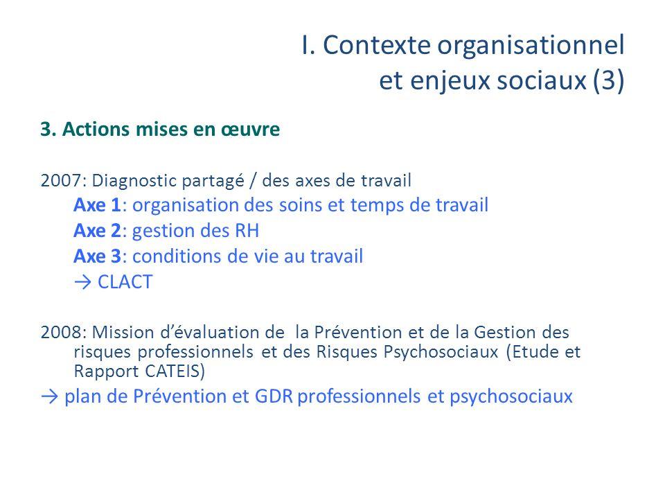 I. Contexte organisationnel et enjeux sociaux (3)