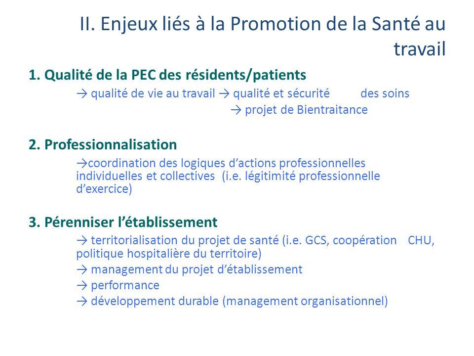 II. Enjeux liés à la Promotion de la Santé au travail