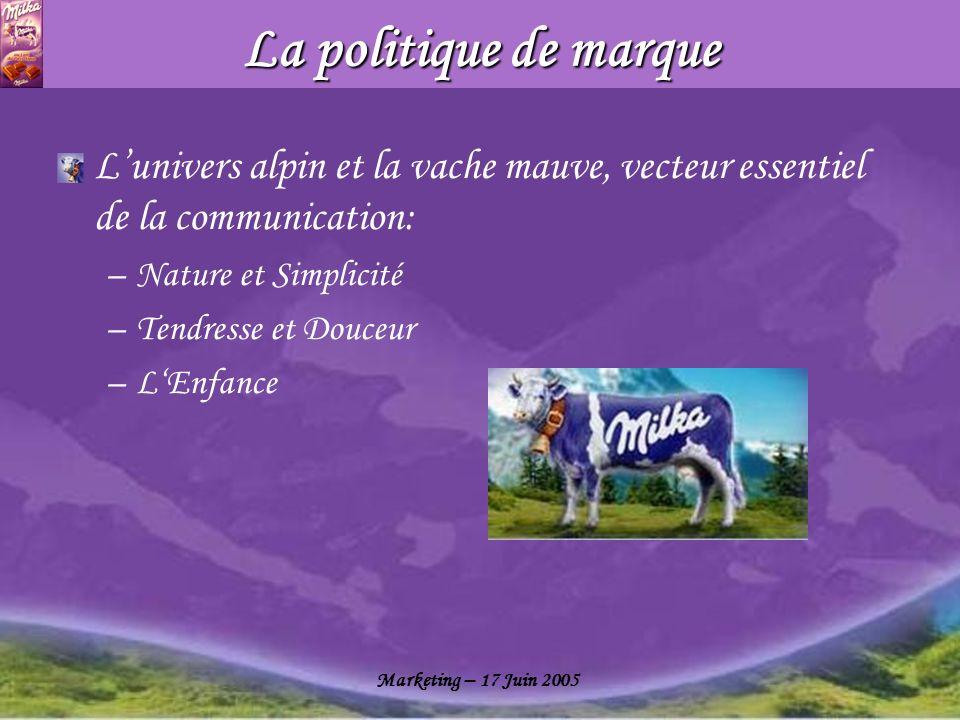 La politique de marque L'univers alpin et la vache mauve, vecteur essentiel de la communication: Nature et Simplicité.