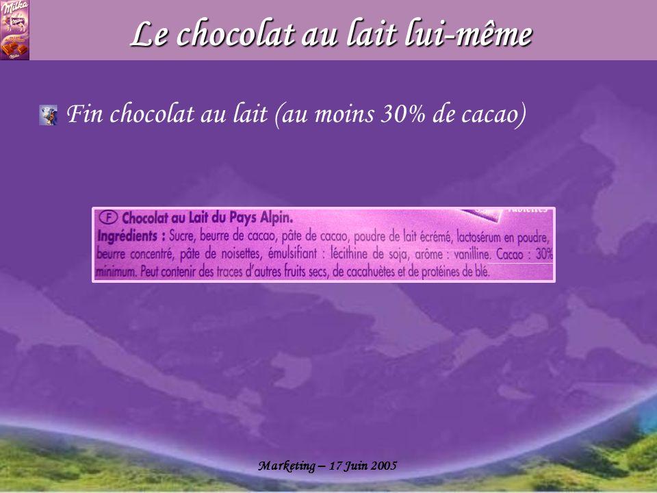 Le chocolat au lait lui-même