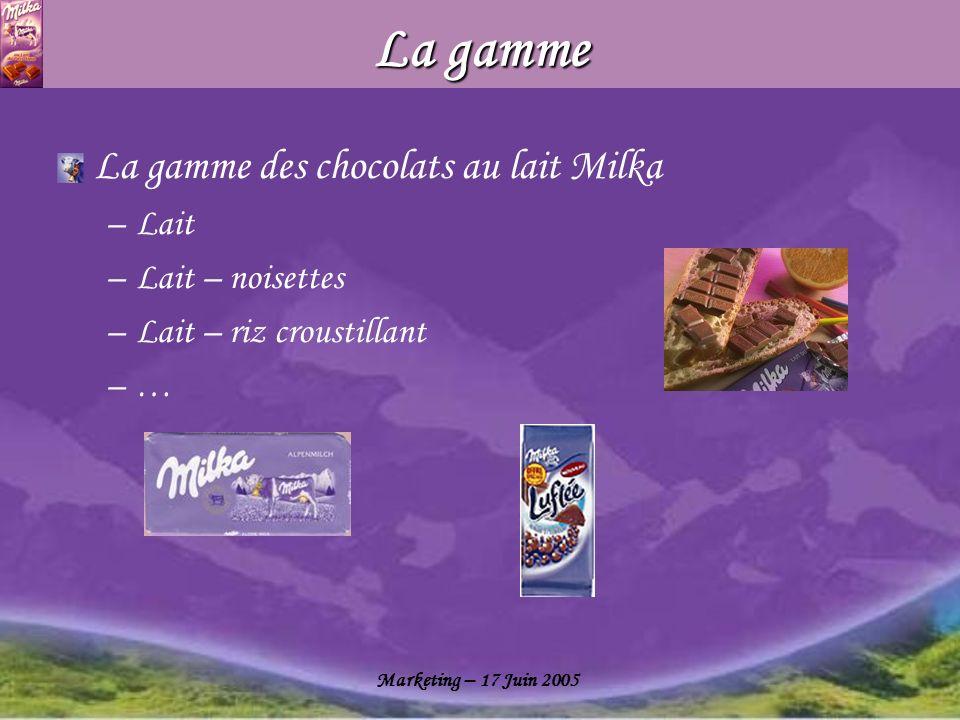 La gamme La gamme des chocolats au lait Milka Lait Lait – noisettes