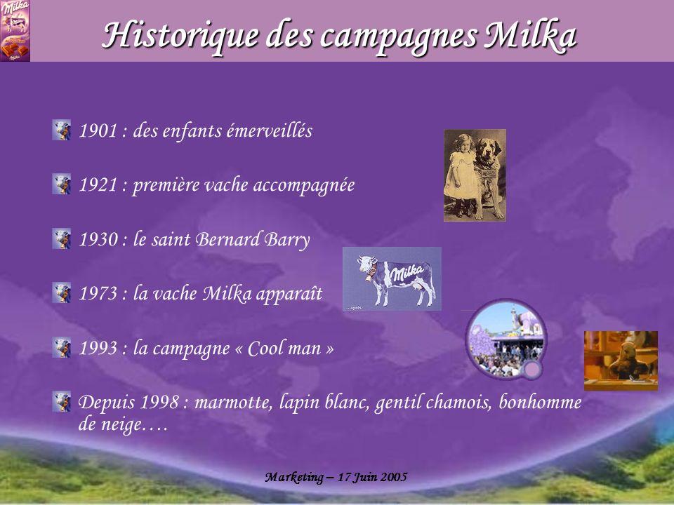 Historique des campagnes Milka