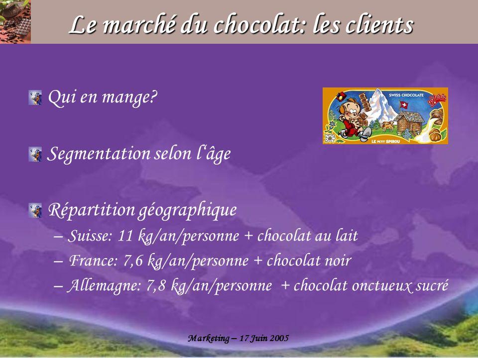 Le marché du chocolat: les clients