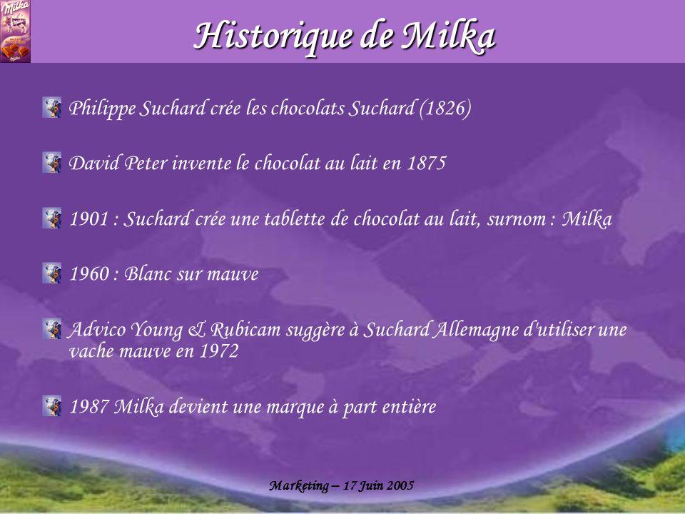 Historique de Milka Philippe Suchard crée les chocolats Suchard (1826)