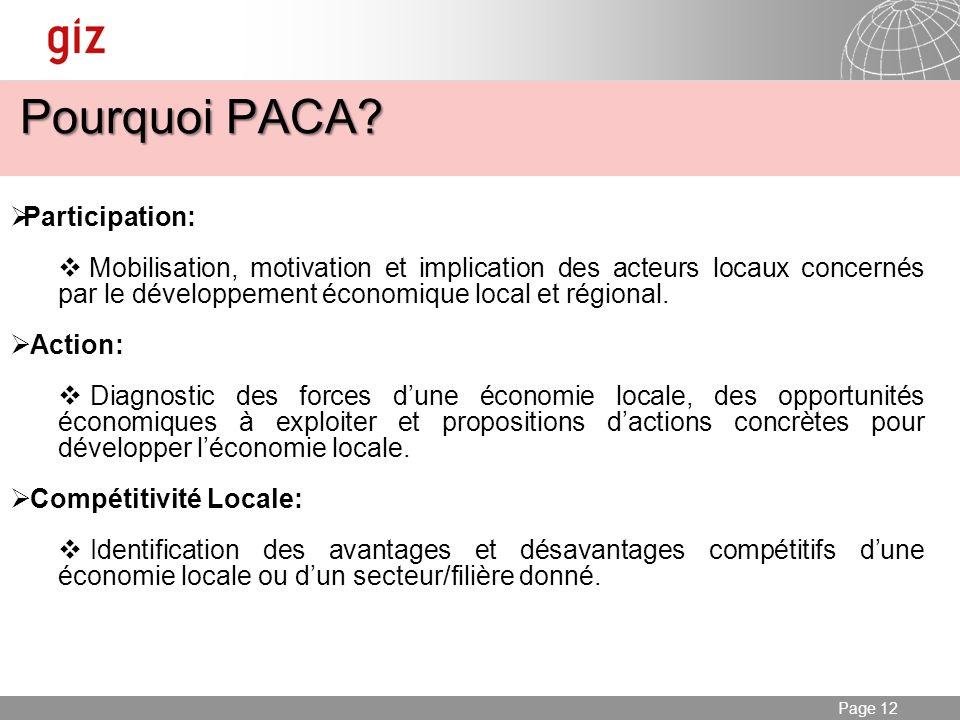 Pourquoi PACA Participation:
