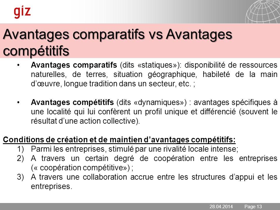 Avantages comparatifs vs Avantages compétitifs