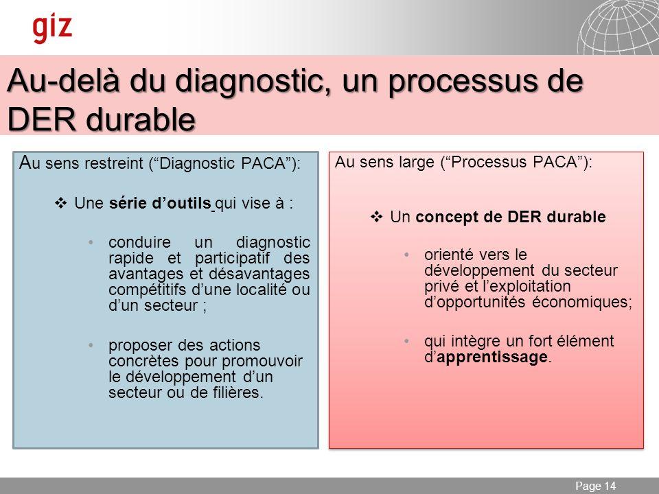Au-delà du diagnostic, un processus de DER durable
