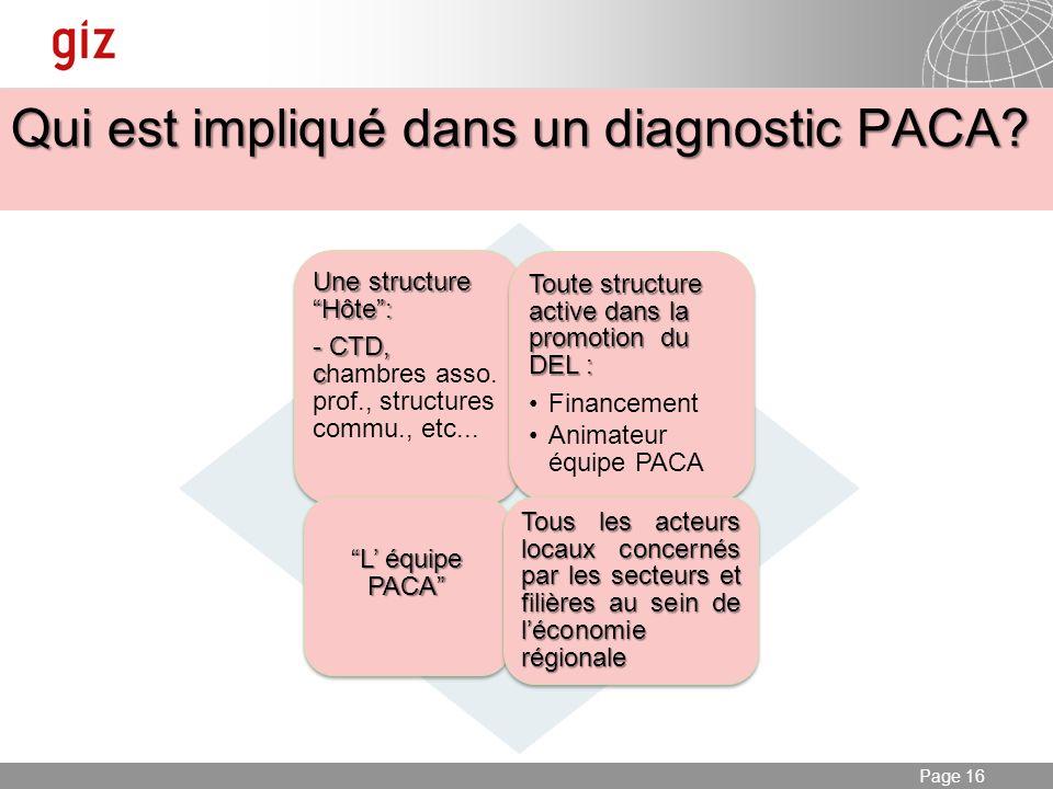 Qui est impliqué dans un diagnostic PACA