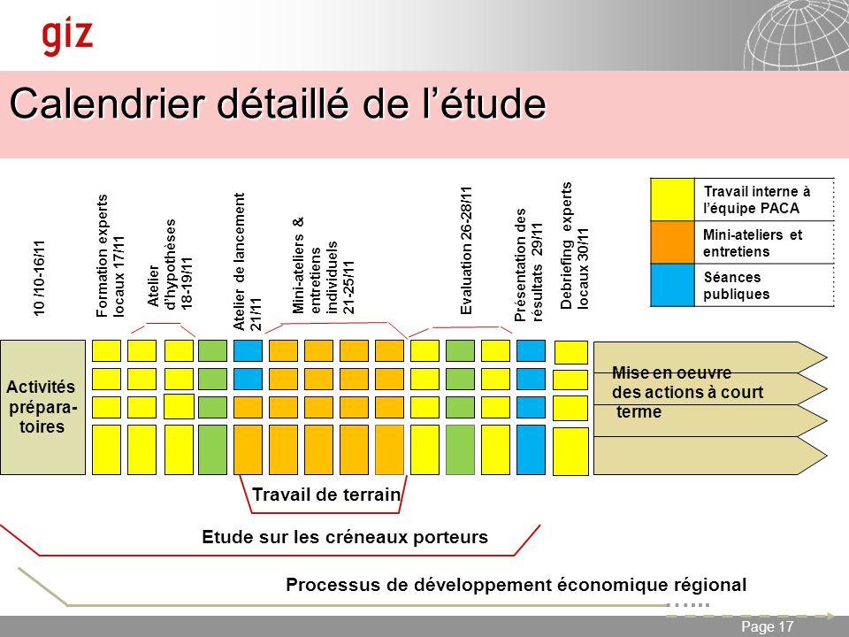 Calendrier détaillé de l'étude