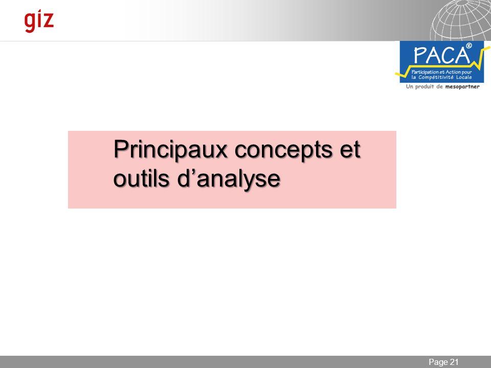 Principaux concepts et outils d'analyse