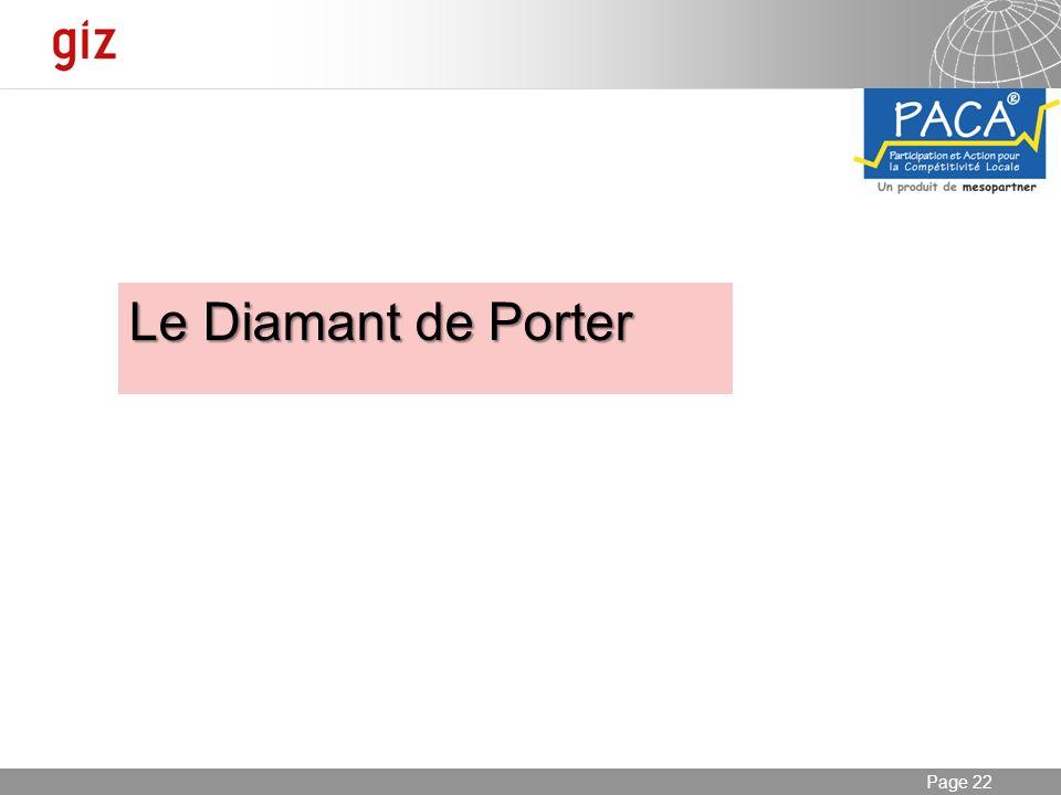Le Diamant de Porter