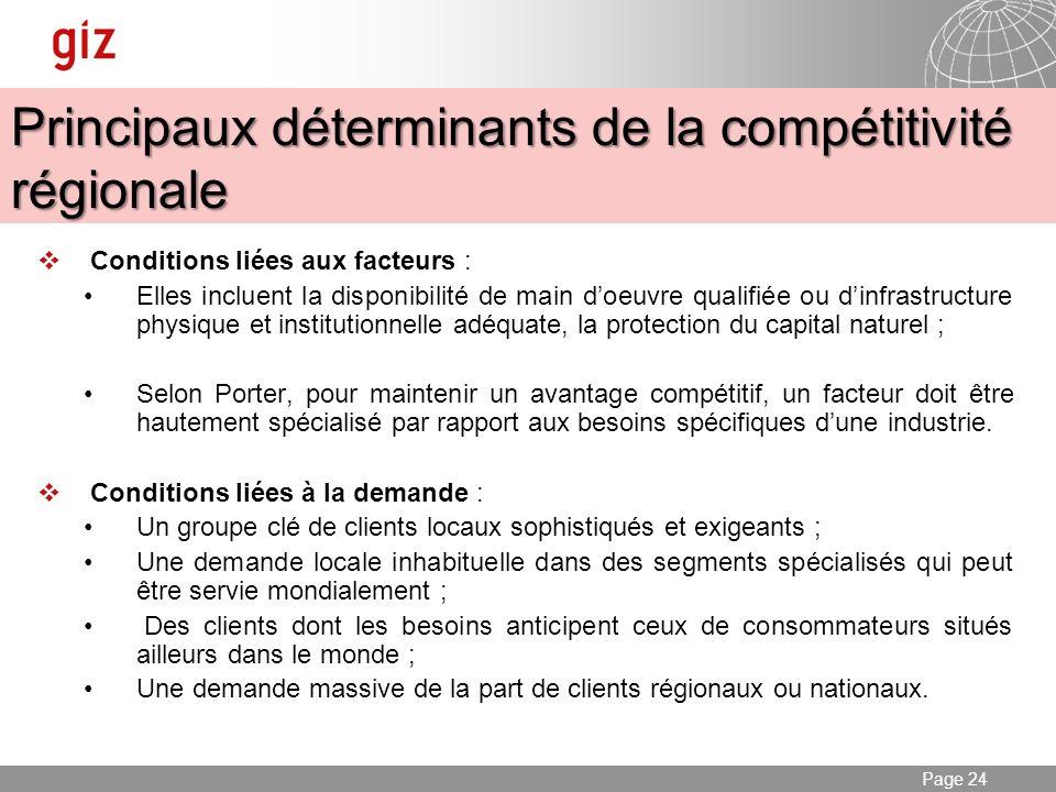 Principaux déterminants de la compétitivité régionale