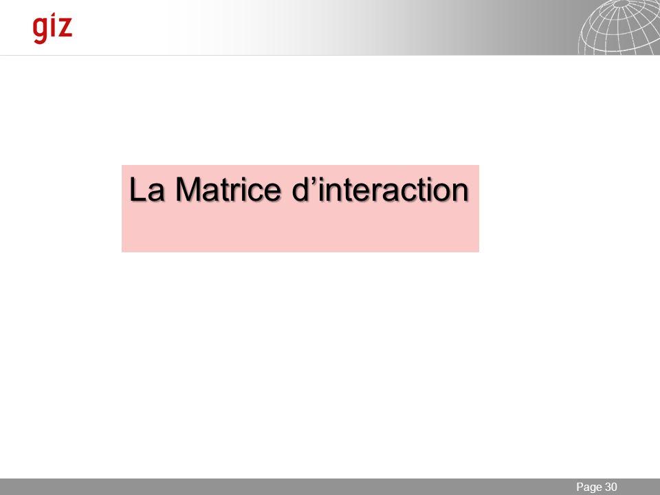 La Matrice d'interaction