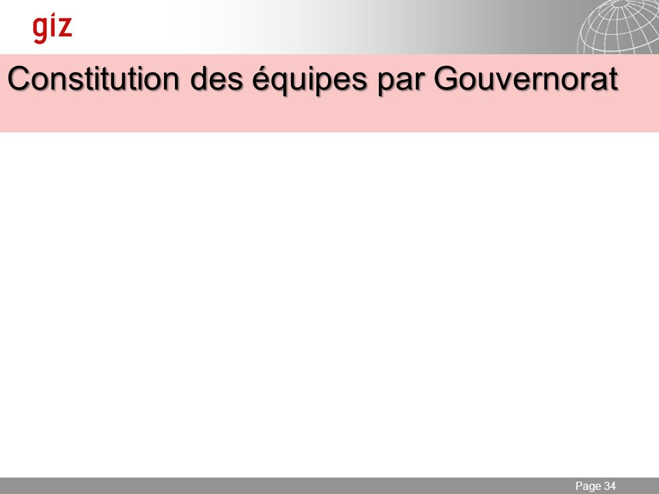 Constitution des équipes par Gouvernorat
