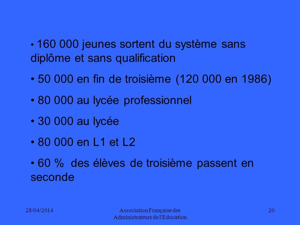 Association Française des Administrateurs de l Education