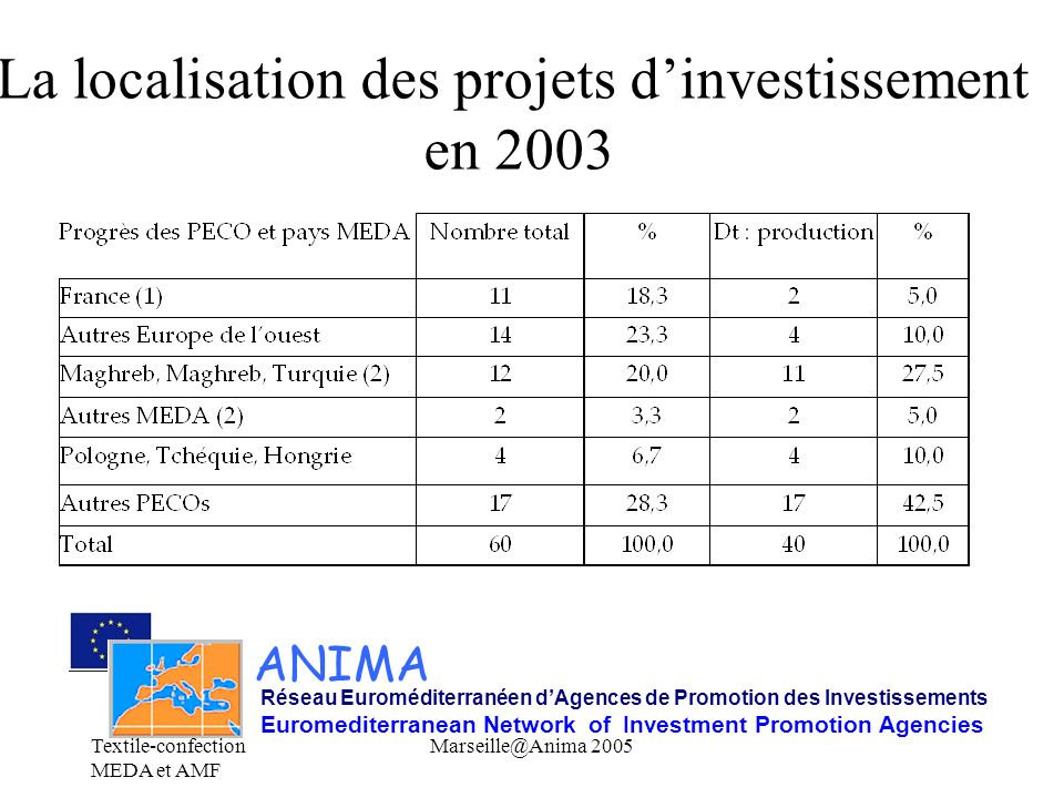 La localisation des projets d'investissement