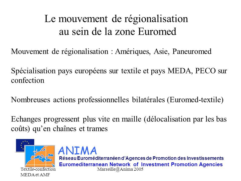 Le mouvement de régionalisation au sein de la zone Euromed
