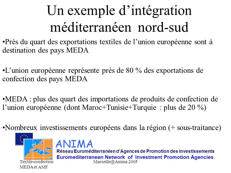Un exemple d'intégration méditerranéen nord-sud
