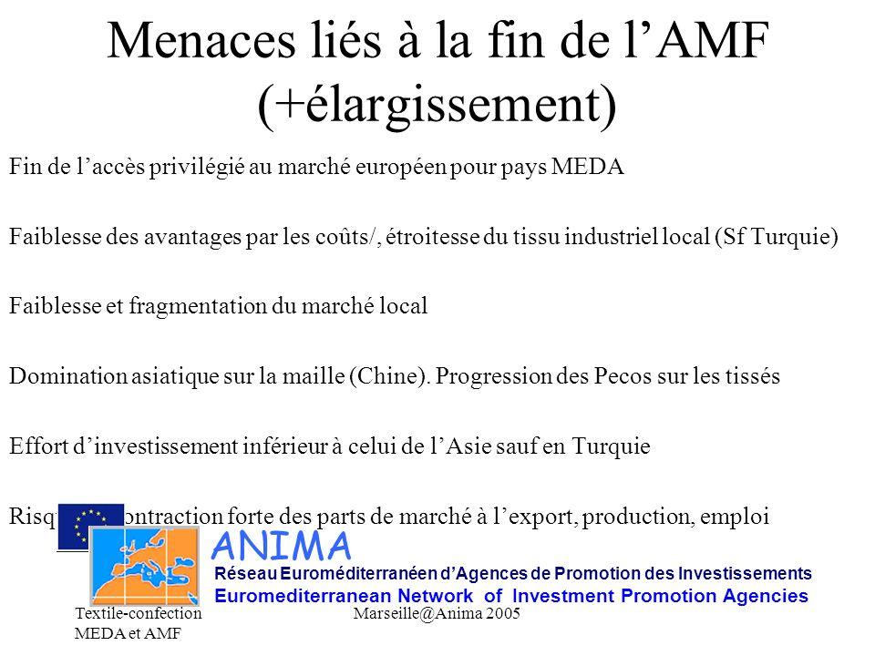 Menaces liés à la fin de l'AMF (+élargissement)