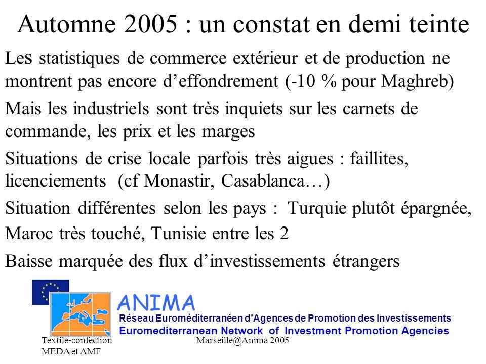 Automne 2005 : un constat en demi teinte