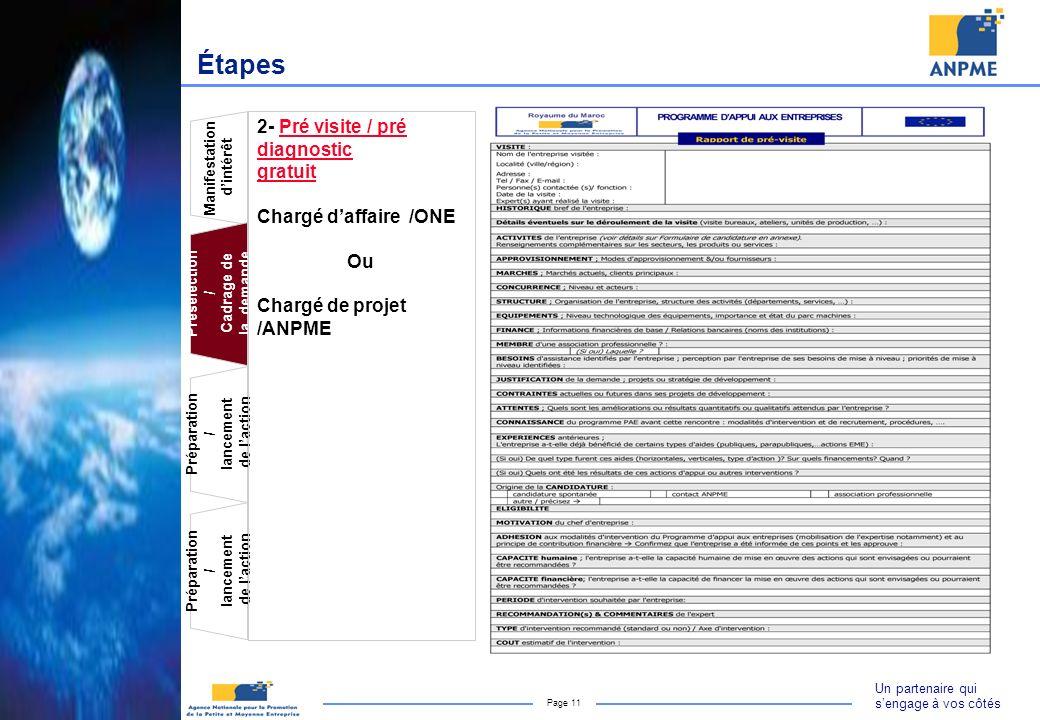 Étapes 3. Montage du dossier via site ANPME: www.anpme.ma