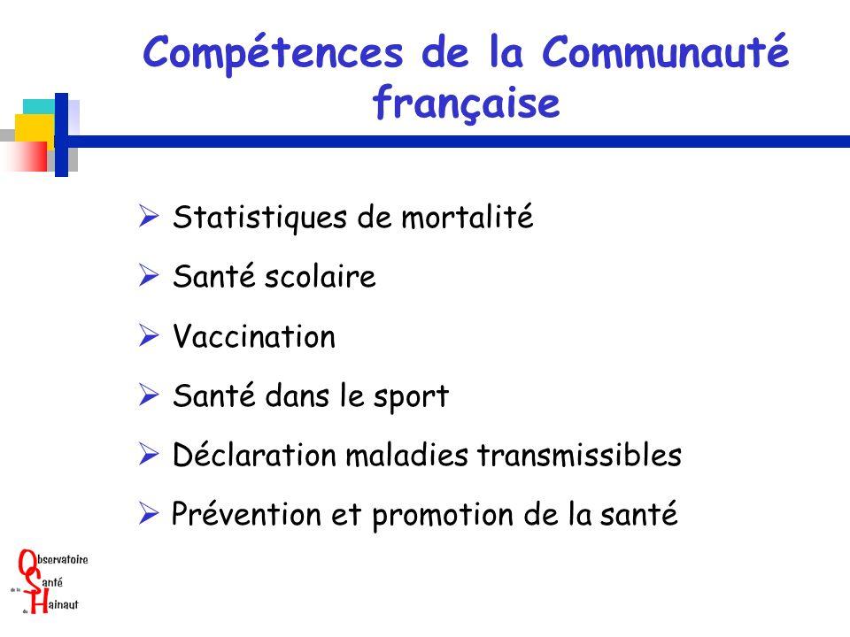 Compétences de la Communauté française