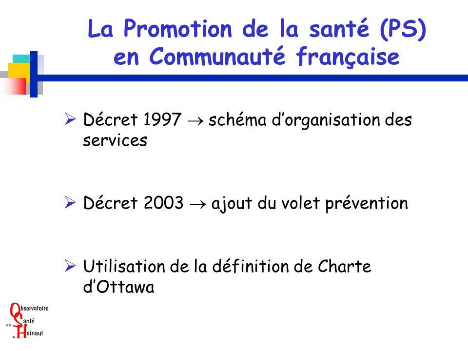 La Promotion de la santé (PS) en Communauté française