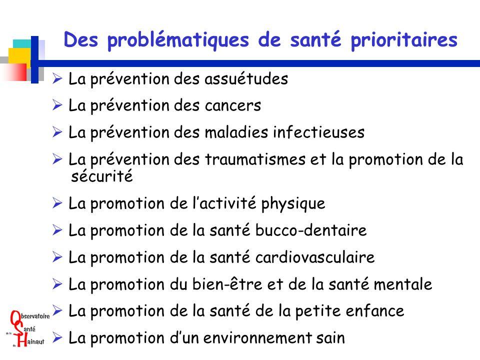 Des problématiques de santé prioritaires