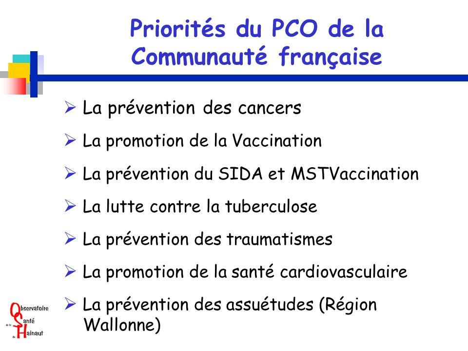 Priorités du PCO de la Communauté française