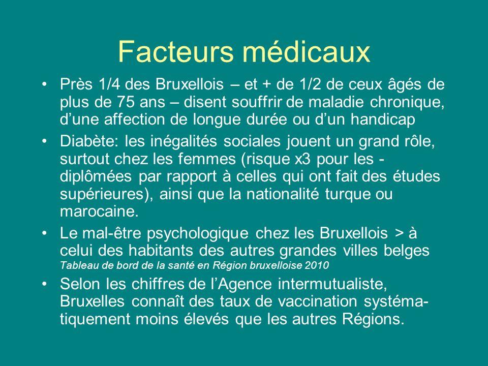 Facteurs médicaux