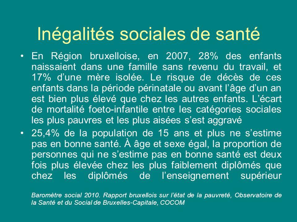 Inégalités sociales de santé