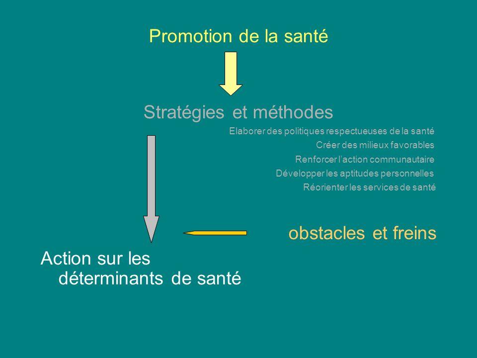 Stratégies et méthodes