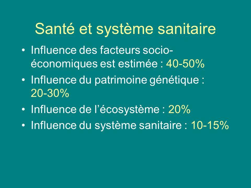 Santé et système sanitaire