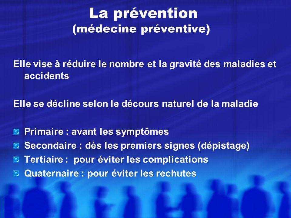 La prévention (médecine préventive)