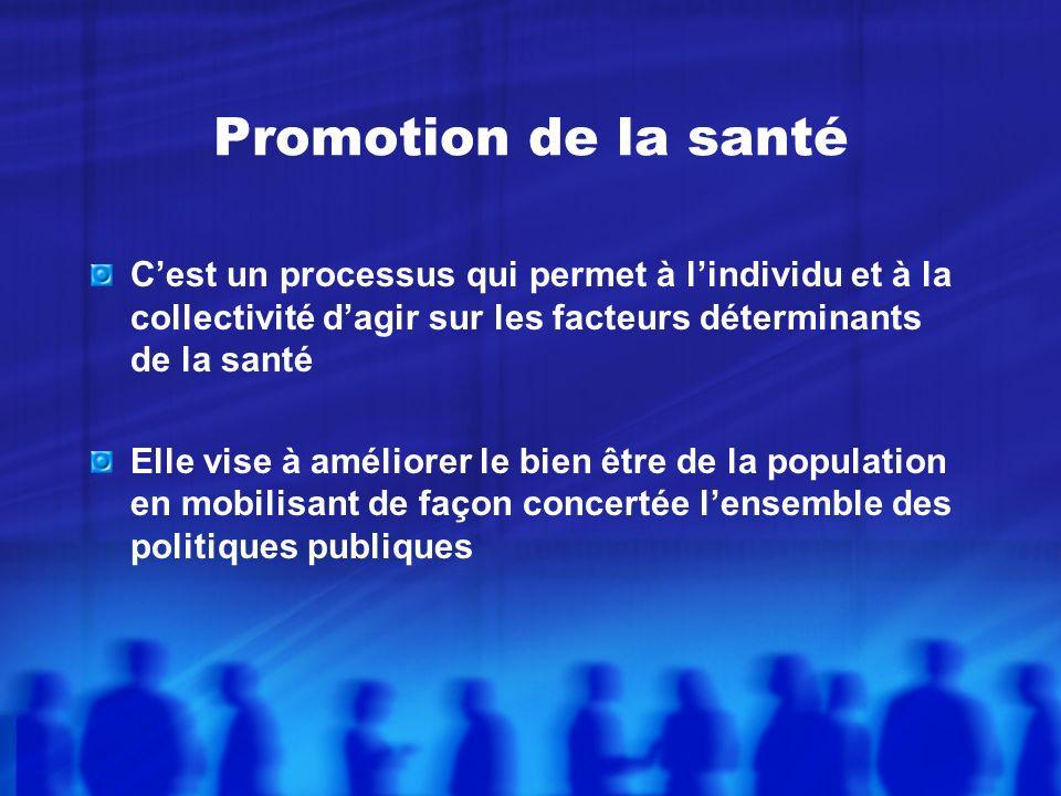 Promotion de la santé C'est un processus qui permet à l'individu et à la collectivité d'agir sur les facteurs déterminants de la santé.