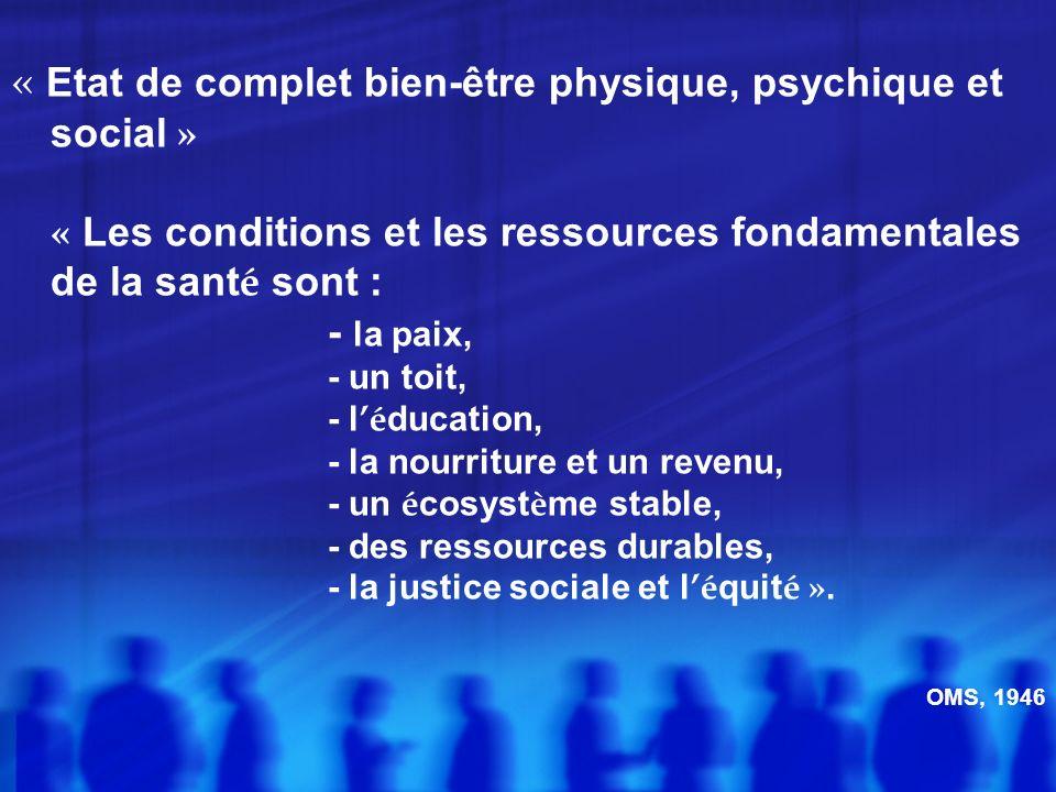 « Etat de complet bien-être physique, psychique et social » « Les conditions et les ressources fondamentales de la santé sont : - la paix, - un toit, - l'éducation, - la nourriture et un revenu, - un écosystème stable, - des ressources durables, - la justice sociale et l'équité ».