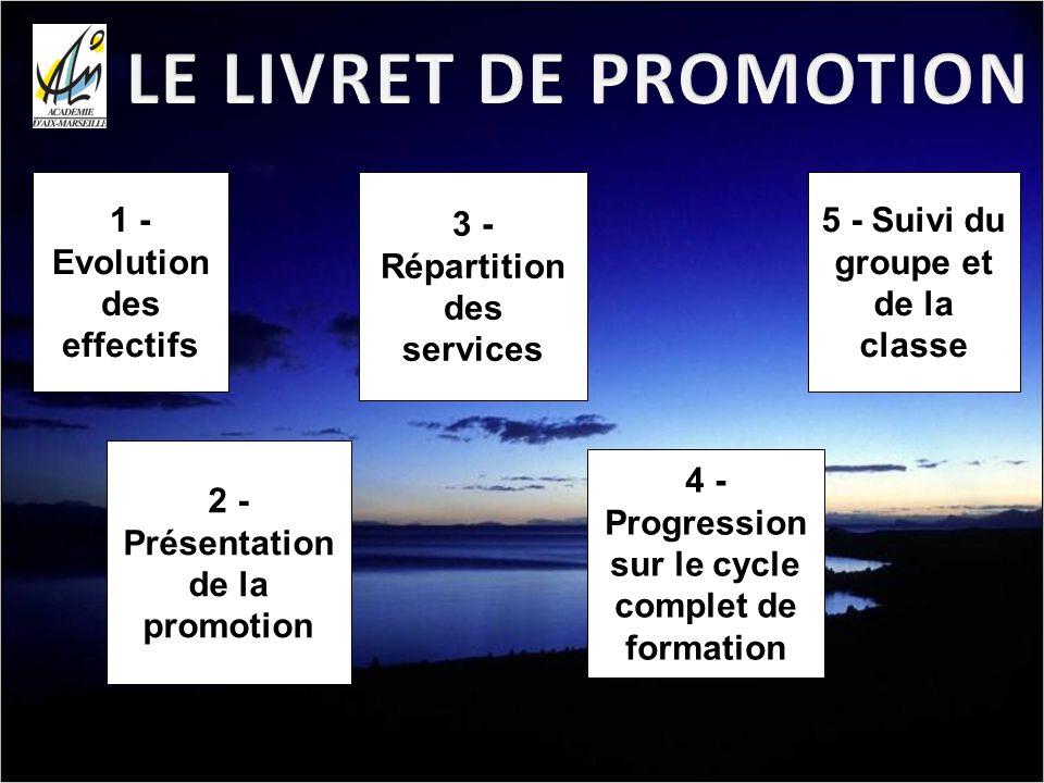 LE LIVRET DE PROMOTION 1 - Evolution des effectifs